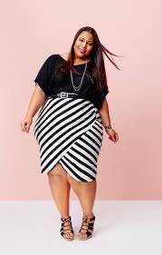Как выглядеть красиво если ты толстая