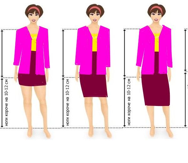 Как одеваться невысоким девушкам